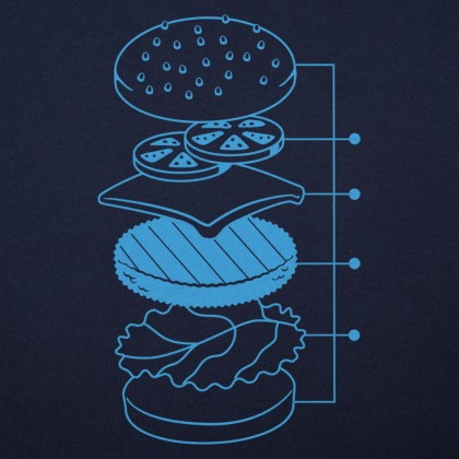 Cheeseburger Blueprint