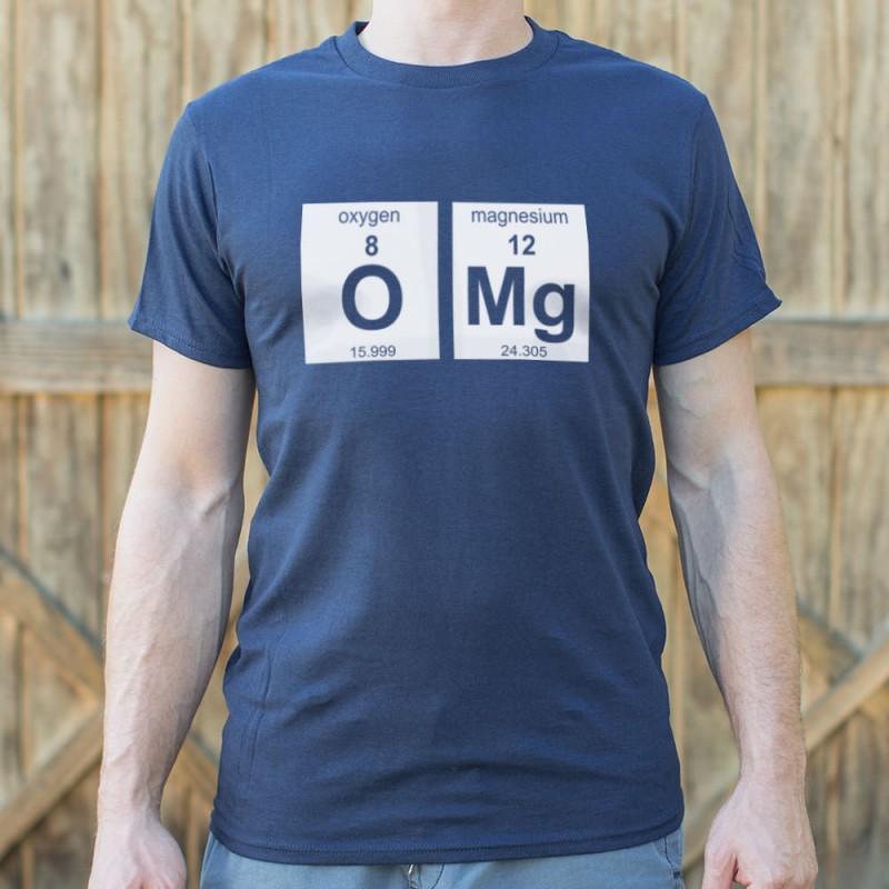 OMG Elements
