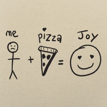 Pizza Joy Equation